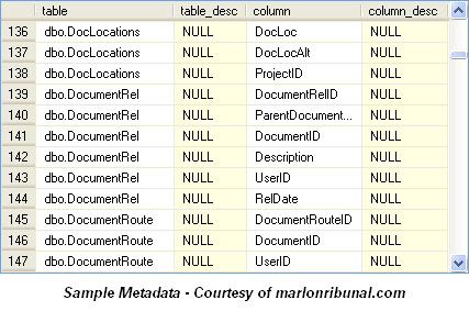 Querying SQL Server Database Metadata