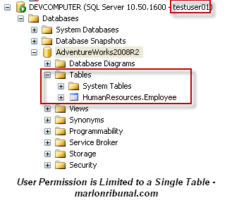 Limiting User Access to a SQL Server 2008 R2 database