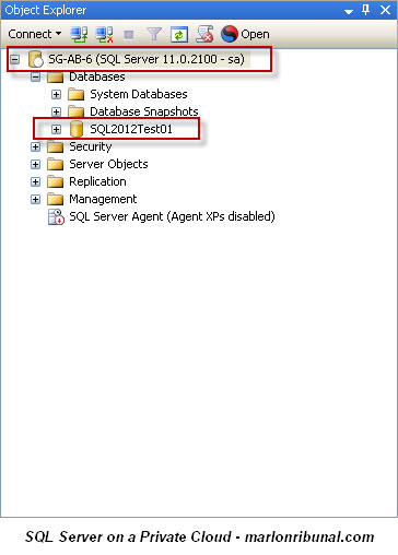 SQL Server On Private Cloud via SQL Director