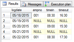 finding missing dates in sql server