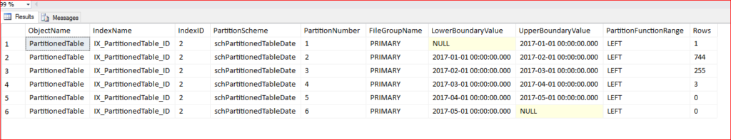 Table Partitions sql server