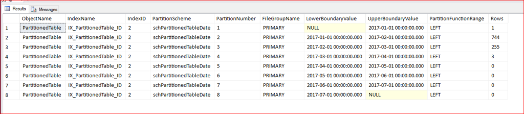 Table Partitions sql server additional table partitions